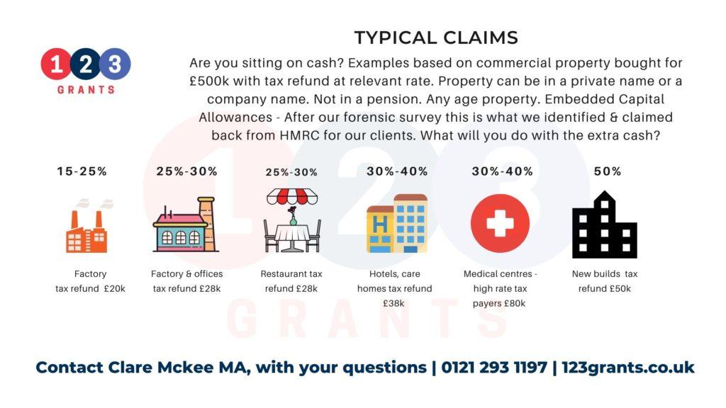 capital allowances commercial property